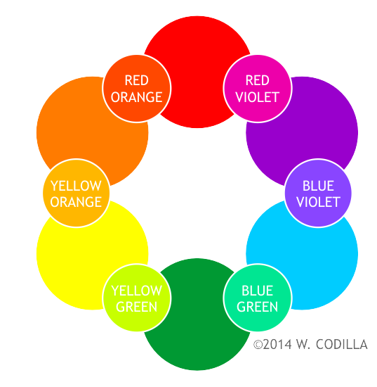 COLOR WHEEL WITH TERTIARY COLORS